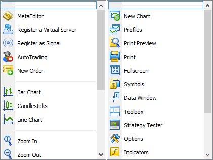 نوار ابزار استاندارد نرم افزار مفید تریدر