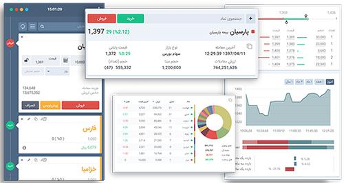 مدیریت سفارش ها درEasy Trader