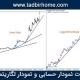 تفاوت نمودار حسابی و نمودار لگاریتمی