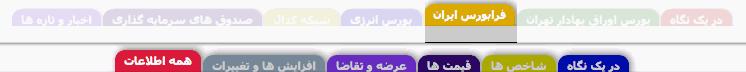 فرابورس ایران