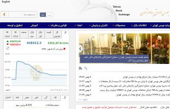 شرکت بورس اوراق بهادار تهران