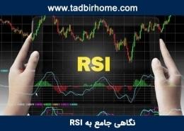 کاربردهای اندیکاتور RSI